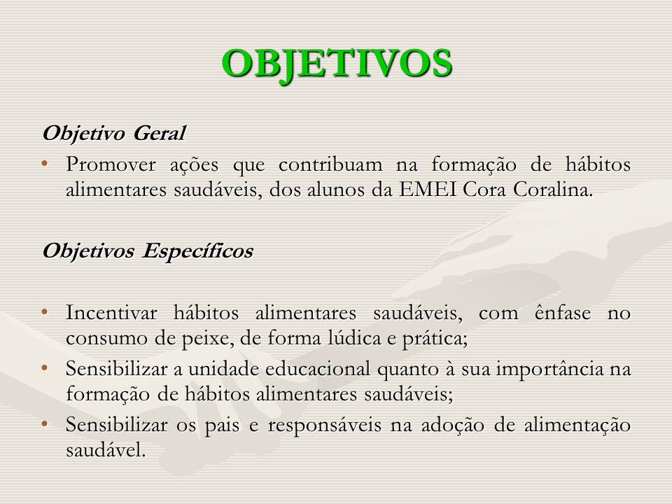 OBJETIVOS Objetivo Geral Promover ações que contribuam na formação de hábitos alimentares saudáveis, dos alunos da EMEI Cora Coralina.Promover ações q