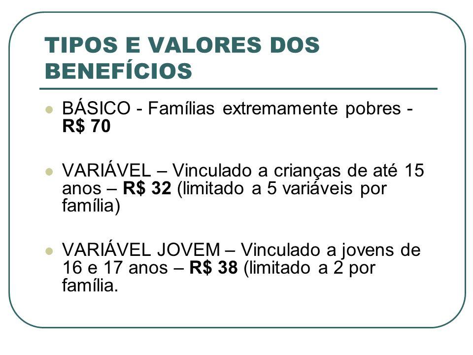 TIPOS E VALORES DOS BENEFÍCIOS BÁSICO - Famílias extremamente pobres - R$ 70 VARIÁVEL – Vinculado a crianças de até 15 anos – R$ 32 (limitado a 5 vari