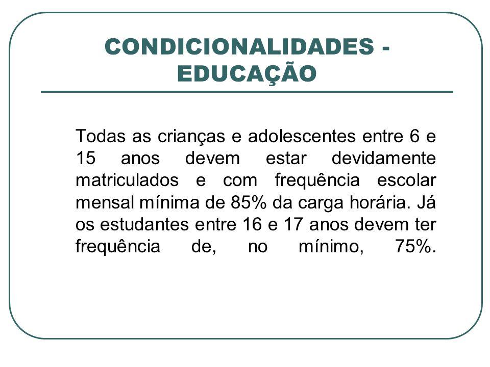 CONDICIONALIDADES - EDUCAÇÃO Todas as crianças e adolescentes entre 6 e 15 anos devem estar devidamente matriculados e com frequência escolar mensal m