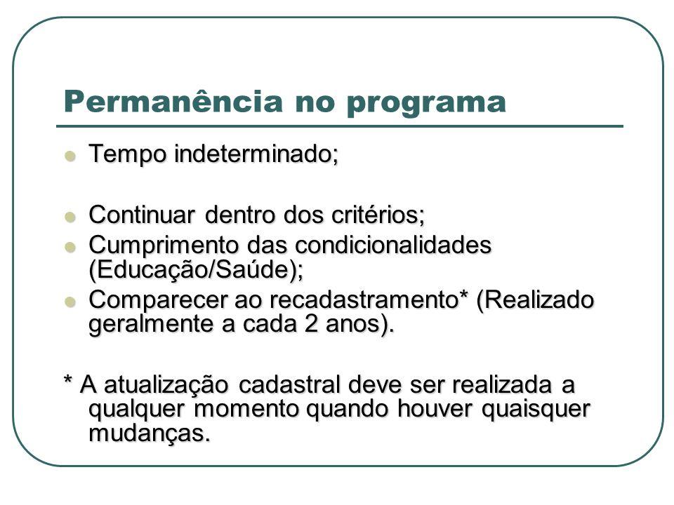 Permanência no programa Tempo indeterminado; Tempo indeterminado; Continuar dentro dos critérios; Continuar dentro dos critérios; Cumprimento das cond