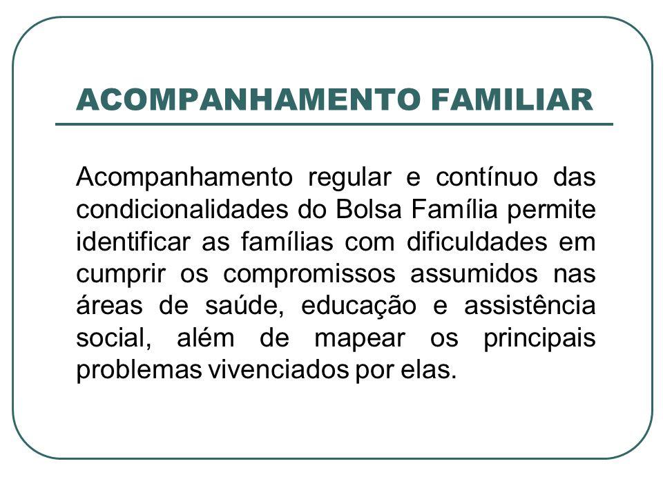 ACOMPANHAMENTO FAMILIAR Acompanhamento regular e contínuo das condicionalidades do Bolsa Família permite identificar as famílias com dificuldades em c