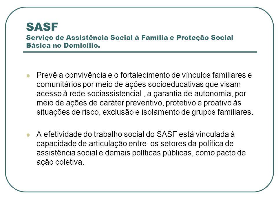 SASF Serviço de Assistência Social à Família e Proteção Social Básica no Domicílio. Prevê a convivência e o fortalecimento de vínculos familiares e co