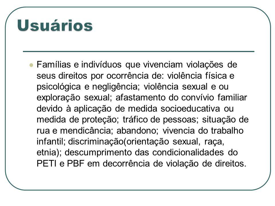 Famílias e indivíduos que vivenciam violações de seus direitos por ocorrência de: violência física e psicológica e negligência; violência sexual e ou