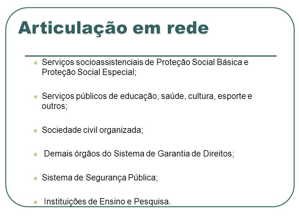 Serviços socioassistenciais de Proteção Social Básica e Proteção Social Especial; Serviços públicos de educação, saúde, cultura, esporte e outros; Soc