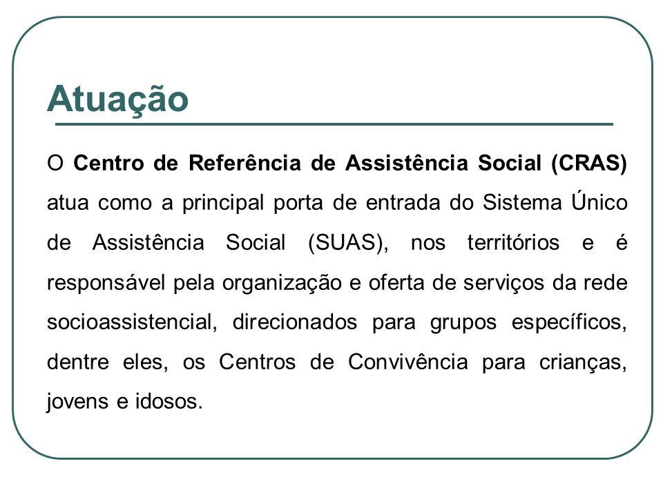 Atuação O Centro de Referência de Assistência Social (CRAS) atua como a principal porta de entrada do Sistema Único de Assistência Social (SUAS), nos