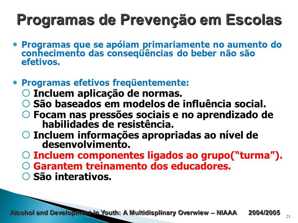 Programas que se apóiam primariamente no aumento do conhecimento das conseqüências do beber não são efetivos. Programas efetivos freqüentemente: Inclu