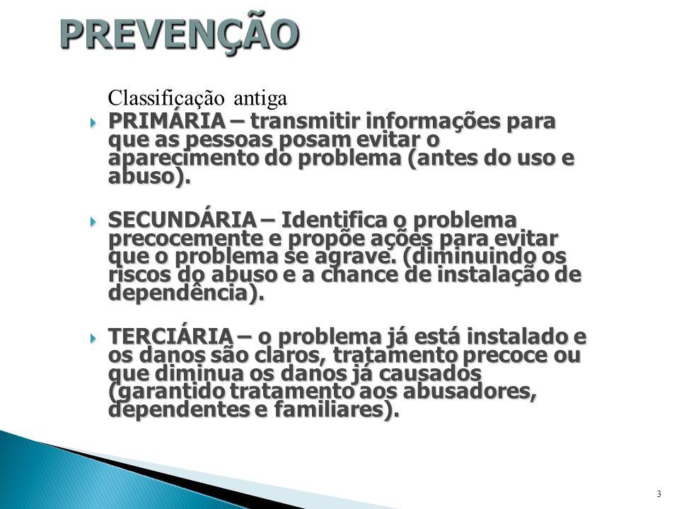 PRIMÁRIA – transmitir informações para que as pessoas posam evitar o aparecimento do problema (antes do uso e abuso). PRIMÁRIA – transmitir informaçõe