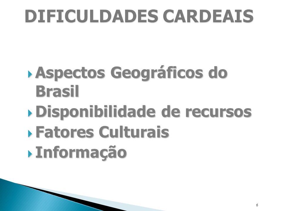 Aspectos Geográficos do Brasil Aspectos Geográficos do Brasil Disponibilidade de recursos Disponibilidade de recursos Fatores Culturais Fatores Cultur