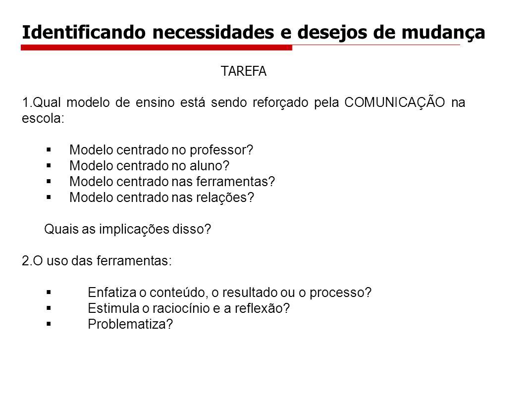 Identificando necessidades e desejos de mudança TAREFA 1.Qual modelo de ensino está sendo reforçado pela COMUNICAÇÃO na escola: Modelo centrado no pro