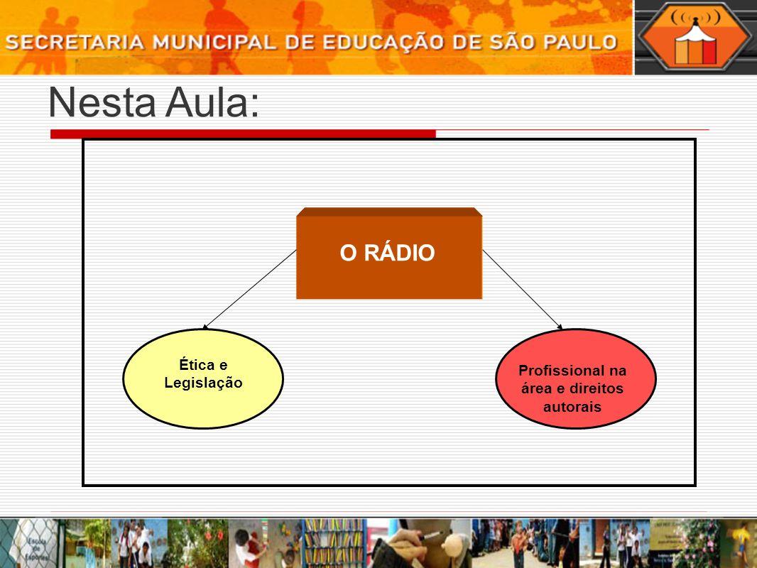 A Agência Nacional de Telecomunicações – Anatel A Anatel foi incumbida de administrar a utilização do espectro de radiofrequências (e, portanto, as emissoras de rádio e TV), regulamentando e fiscalizando seu uso.