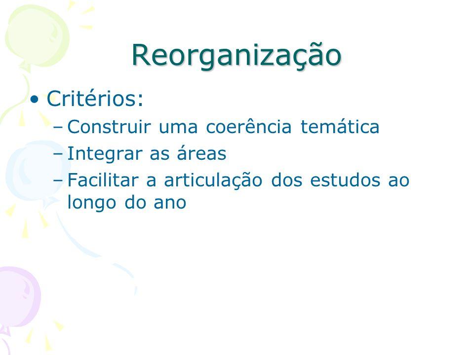 Reorganização Critérios: –Construir uma coerência temática –Integrar as áreas –Facilitar a articulação dos estudos ao longo do ano
