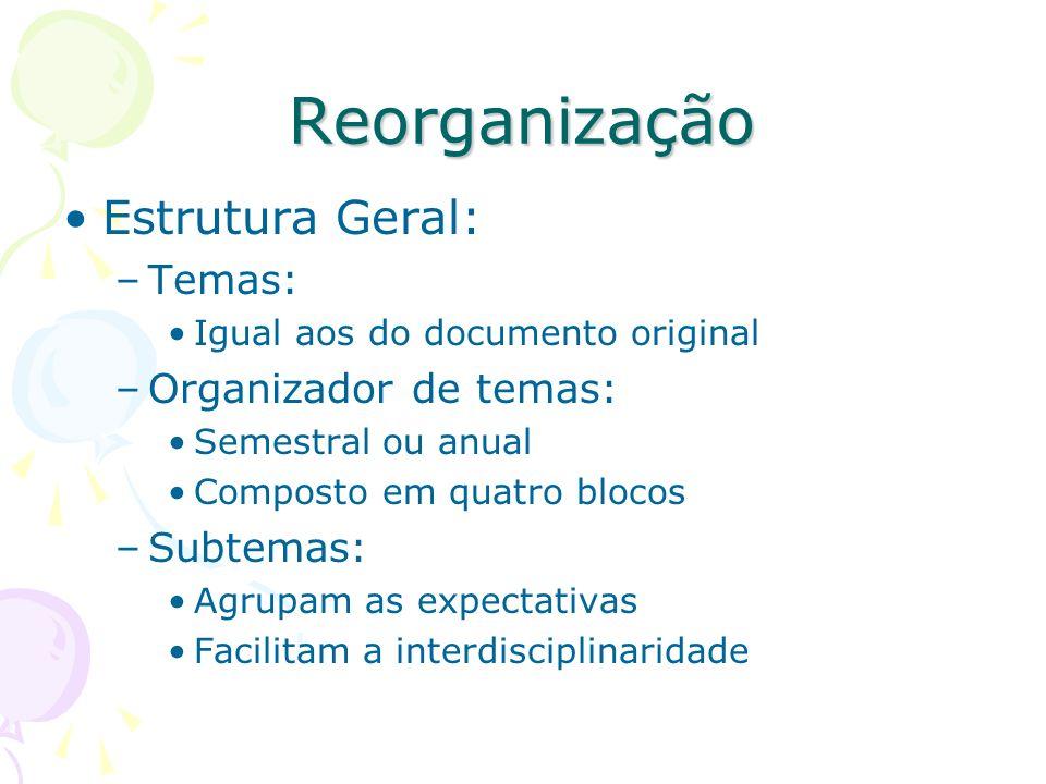 Reorganização Estrutura Geral: –Temas: Igual aos do documento original –Organizador de temas: Semestral ou anual Composto em quatro blocos –Subtemas: