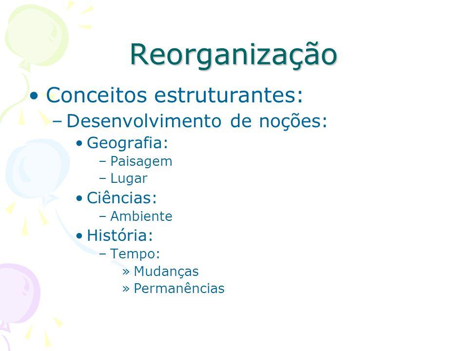 Reorganização Conceitos estruturantes: –Desenvolvimento de noções: Geografia: –Paisagem –Lugar Ciências: –Ambiente História: –Tempo: »Mudanças »Perman