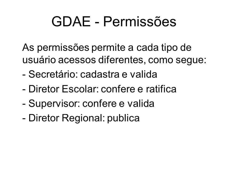 GDAE - Permissões As permissões permite a cada tipo de usuário acessos diferentes, como segue: - Secretário: cadastra e valida - Diretor Escolar: conf