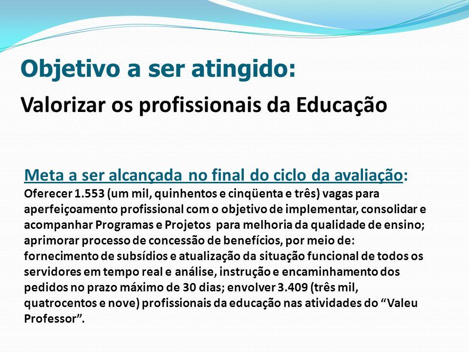 Objetivo a ser atingido: Valorizar os profissionais da Educação Meta a ser alcançada no final do ciclo da avaliação: Oferecer 1.553 (um mil, quinhento
