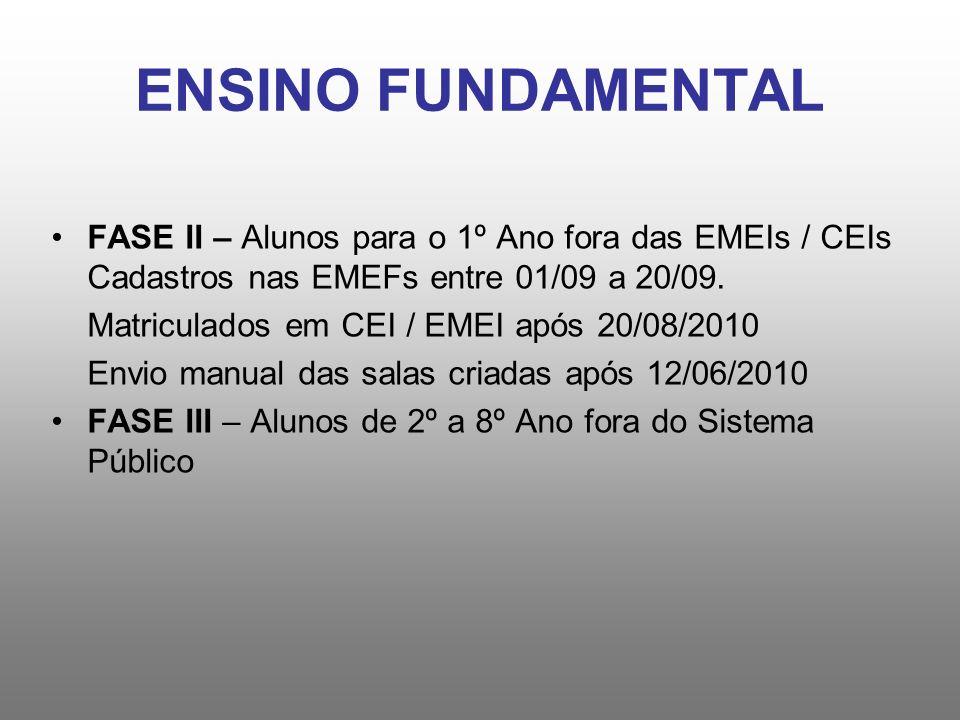 FASE II – Alunos para o 1º Ano fora das EMEIs / CEIs Cadastros nas EMEFs entre 01/09 a 20/09. Matriculados em CEI / EMEI após 20/08/2010 Envio manual