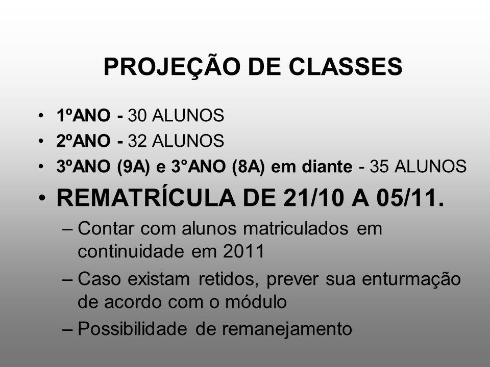 PROJEÇÃO DE CLASSES 1ºANO - 30 ALUNOS 2ºANO - 32 ALUNOS 3ºANO (9A) e 3°ANO (8A) em diante - 35 ALUNOS REMATRÍCULA DE 21/10 A 05/11. –Contar com alunos