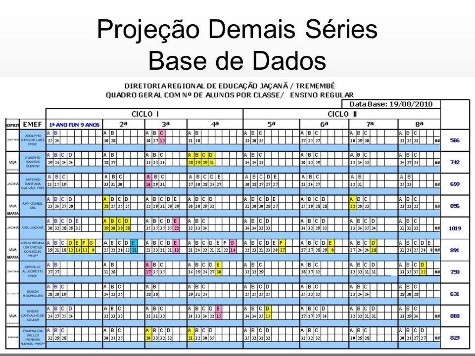 Organização do Trabalho ANÁLISE CONJUNTA SUPERVISÃO ESCOLAR PLANEJAMENTO / DEMANDADOT - P