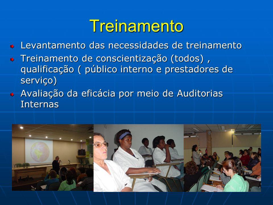 Treinamento Levantamento das necessidades de treinamento Treinamento de conscientização (todos), qualificação ( público interno e prestadores de servi