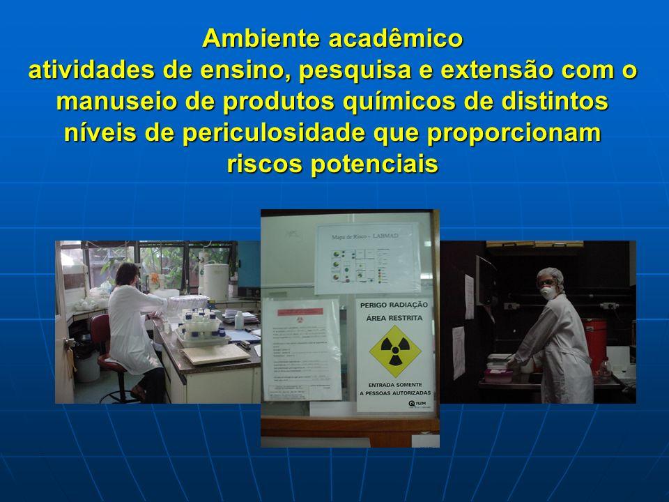 Ambiente acadêmico atividades de ensino, pesquisa e extensão com o manuseio de produtos químicos de distintos níveis de periculosidade que proporciona