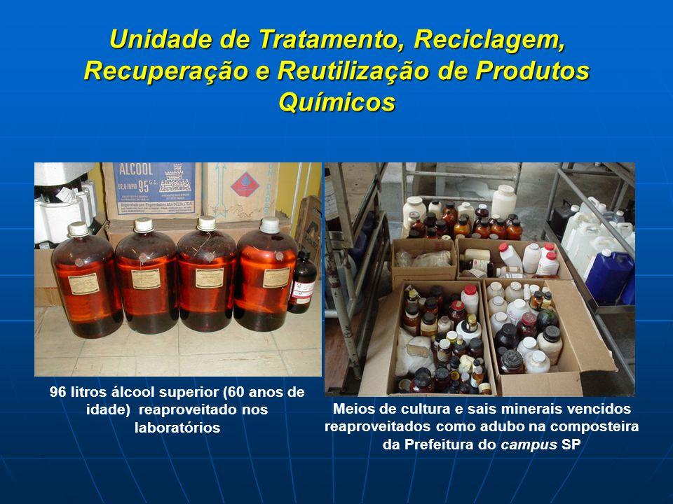 Unidade de Tratamento, Reciclagem, Recuperação e Reutilização de Produtos Químicos 96 litros álcool superior (60 anos de idade) reaproveitado nos labo