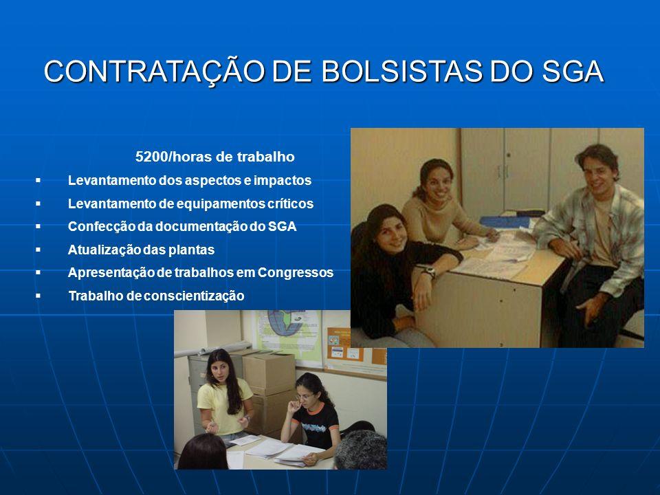 CONTRATAÇÃO DE BOLSISTAS DO SGA CONTRATAÇÃO DE BOLSISTAS DO SGA 5200/horas de trabalho Levantamento dos aspectos e impactos Levantamento de equipament