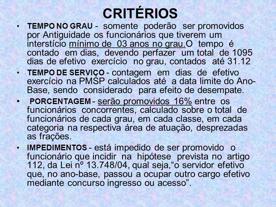 CRITÉRIOS TEMPO NO GRAU - somente poderão ser promovidos por Antiguidade os funcionários que tiverem um interstício mínimo de 03 anos no grau.O tempo