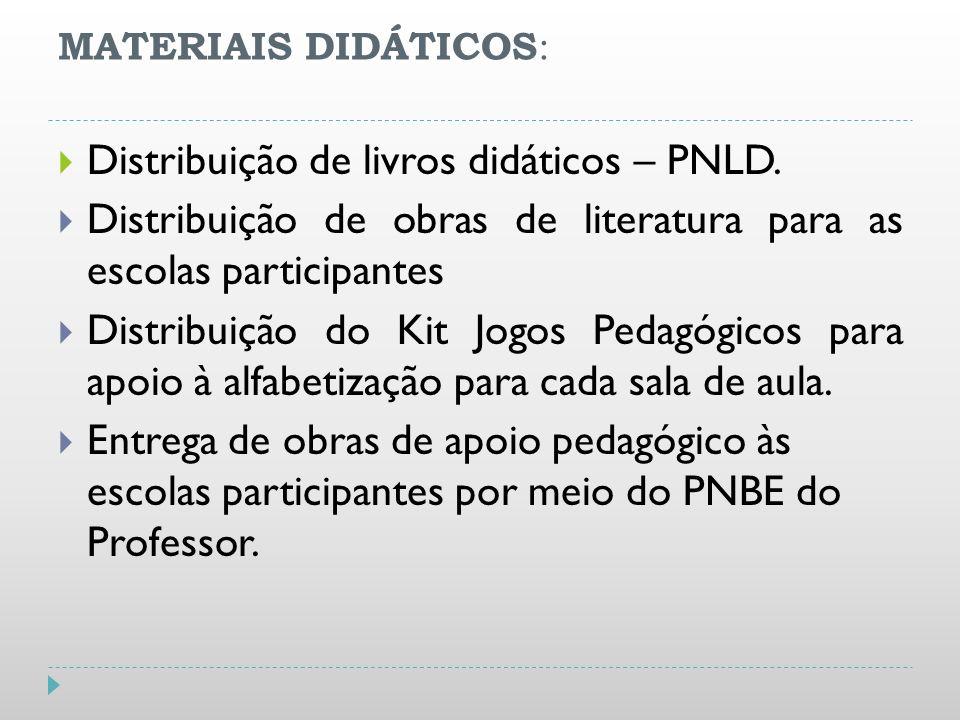MATERIAIS DIDÁTICOS : Distribuição de livros didáticos – PNLD. Distribuição de obras de literatura para as escolas participantes Distribuição do Kit J