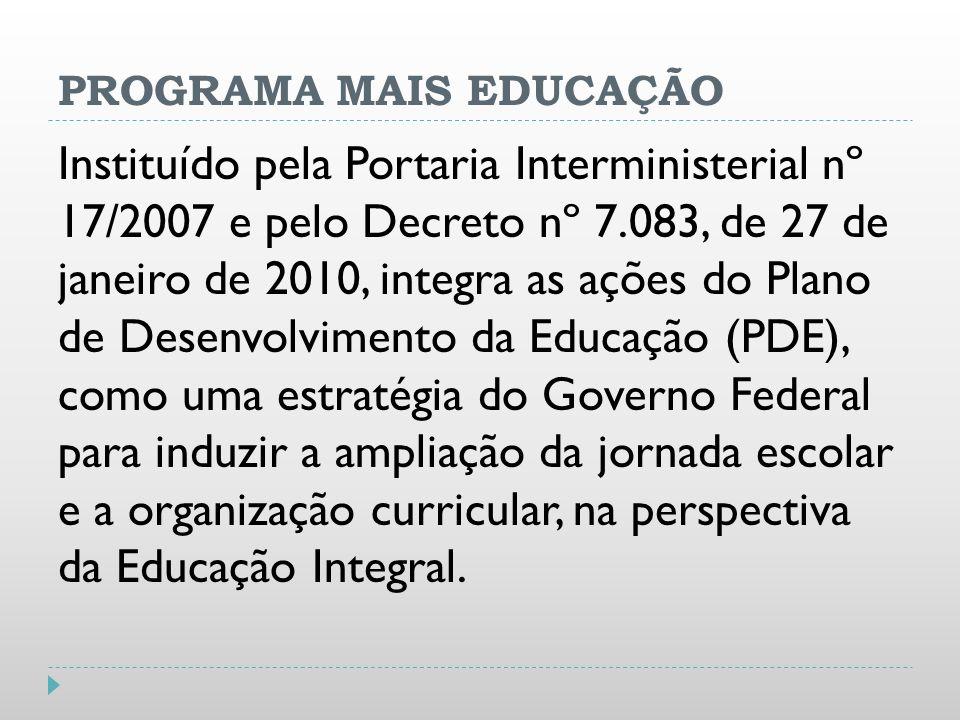 PROGRAMA MAIS EDUCAÇÃO Instituído pela Portaria Interministerial nº 17/2007 e pelo Decreto nº 7.083, de 27 de janeiro de 2010, integra as ações do Pla