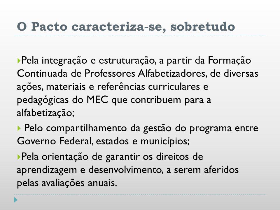 O Pacto caracteriza-se, sobretudo Pela integração e estruturação, a partir da Formação Continuada de Professores Alfabetizadores, de diversas ações, m