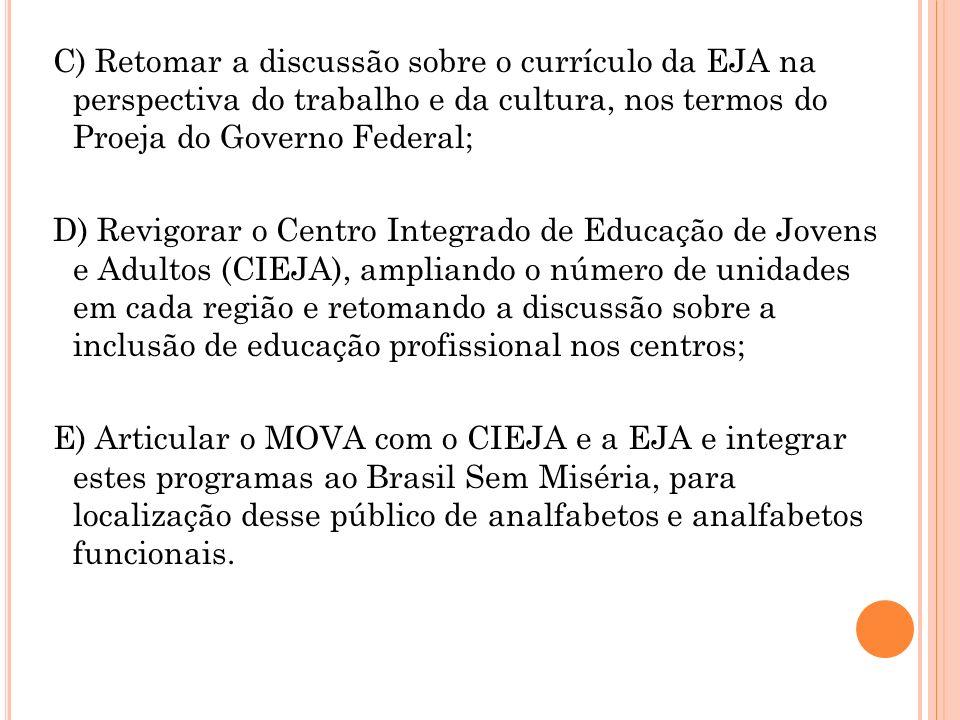 C) Retomar a discussão sobre o currículo da EJA na perspectiva do trabalho e da cultura, nos termos do Proeja do Governo Federal; D) Revigorar o Centr