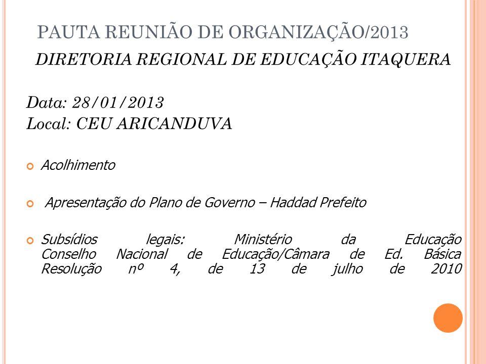 PAUTA REUNIÃO DE ORGANIZAÇÃO/2013 DIRETORIA REGIONAL DE EDUCAÇÃO ITAQUERA Data: 28/01/2013 Local: CEU ARICANDUVA Acolhimento Apresentação do Plano de