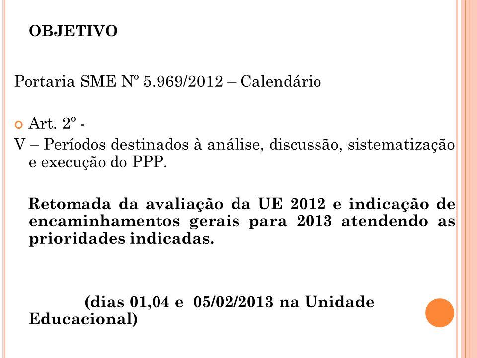 OBJETIVO Portaria SME Nº 5.969/2012 – Calendário Art. 2º - V – Períodos destinados à análise, discussão, sistematização e execução do PPP. Retomada da