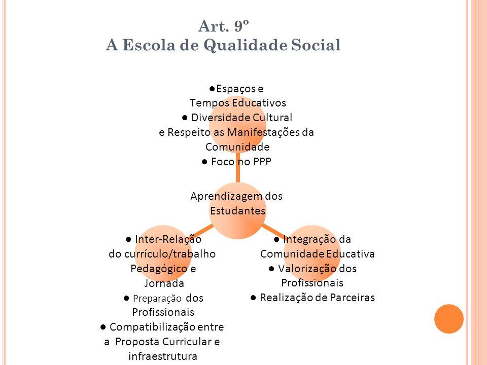Art. 9º A Escola de Qualidade Social Aprendizagem dos Estudantes Espaços e Tempos Educativos Diversidade Cultural e Respeito as Manifestações da Comun