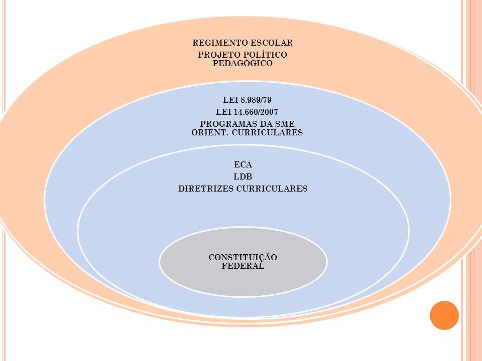 REGIMENTO ESCOLAR PROJETO PEDAGÓGICO LEI 8.989/79 LEI 14.660/2007 PROGRAMAS DA SME – ORIENT. CURRICULARES ECA LDB DIRETRIZES CURRICULARES CONSTITUIÇÃO