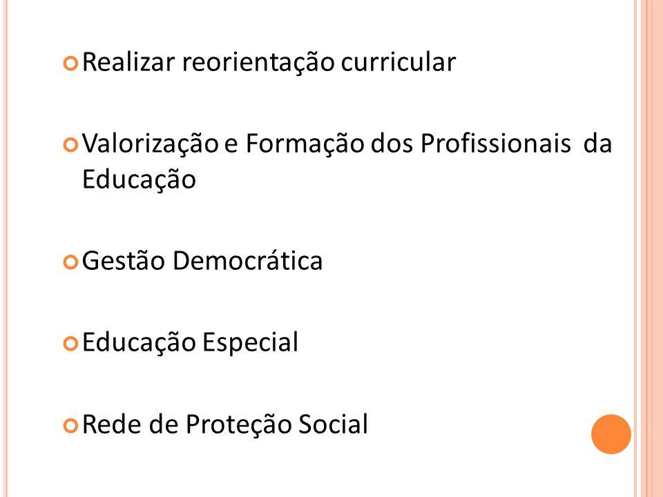 Realizar reorientação curricular Valorização e Formação dos Profissionais da Educação Gestão Democrática Educação Especial Rede de Proteção Social