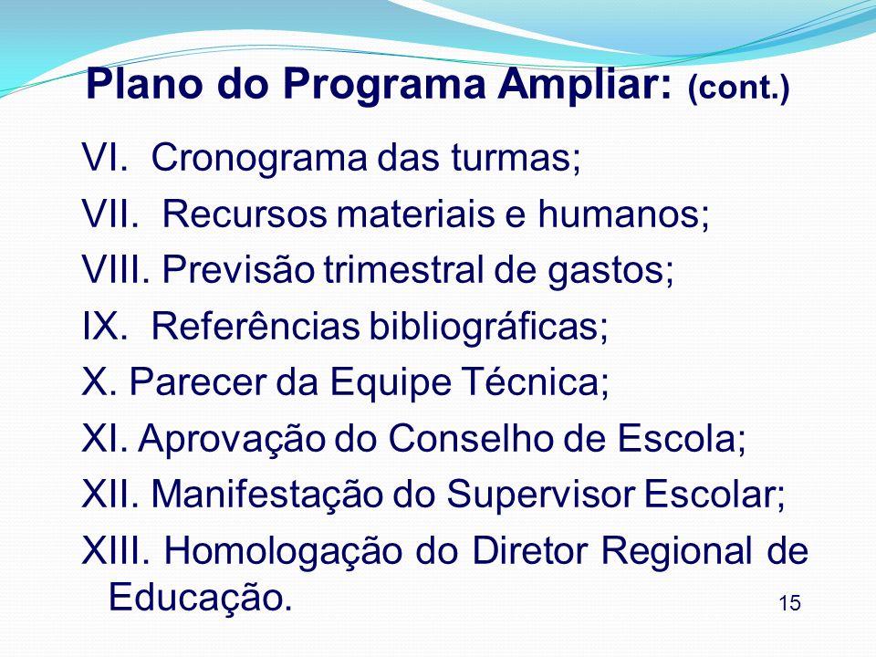 Plano do Programa Ampliar: (cont.) VI. Cronograma das turmas; VII. Recursos materiais e humanos; VIII. Previsão trimestral de gastos; IX. Referências