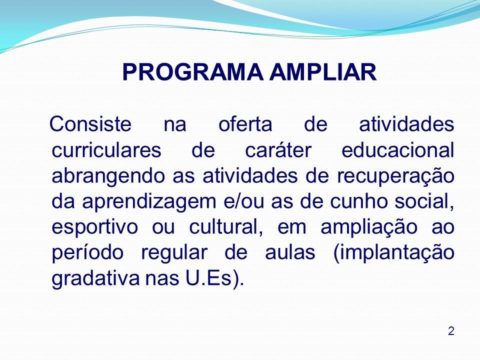 Programa Ampliar será estruturado em 5 Etapas: (cont.) Etapa 3 – Planejamento das Ações com definição dos projetos que terão continuidade e que serão desenvolvidos na U.E.; Etapa 4 – Execução e acompanhamento do Programa; Etapa 5 – Avaliação e possíveis readequações do Programa.