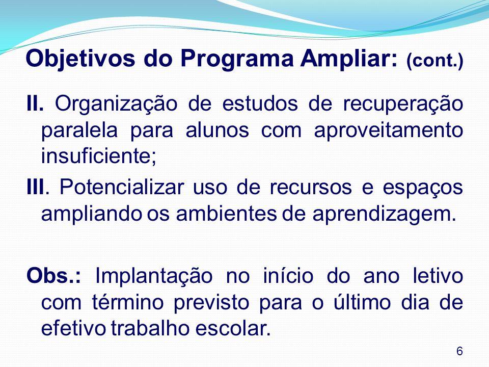 Programas e Projetos que integram o Programa Ampliar: I.