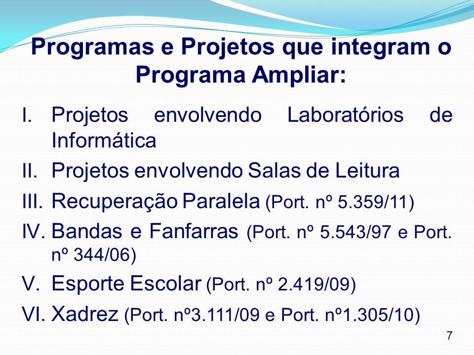 Programas e Projetos que integram o Programa Ampliar: I. Projetos envolvendo Laboratórios de Informática II. Projetos envolvendo Salas de Leitura III.