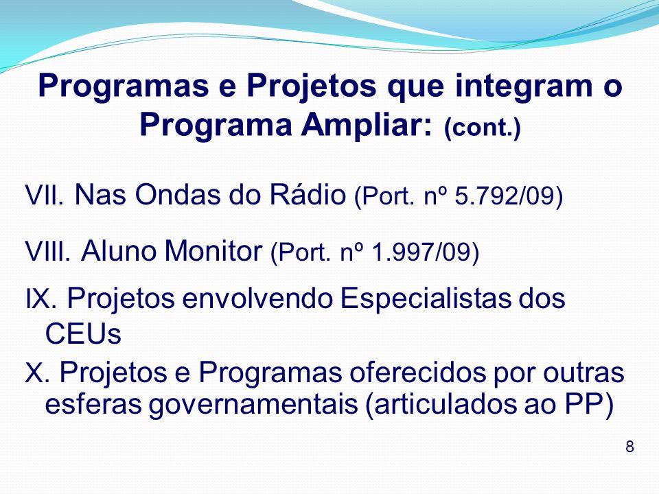 Programas e Projetos que integram o Programa Ampliar: (cont.) VII. Nas Ondas do Rádio (Port. nº 5.792/09) VIII. Aluno Monitor (Port. nº 1.997/09) IX.