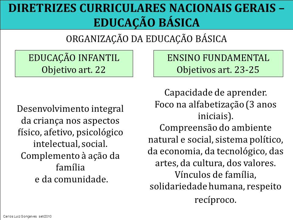DIRETRIZES CURRICULARES NACIONAIS GERAIS – EDUCAÇÃO BÁSICA ORGANIZAÇÃO DA EDUCAÇÃO BÁSICA Carlos Luiz Gonçalves set/2010 EDUCAÇÃO INFANTIL Objetivo ar