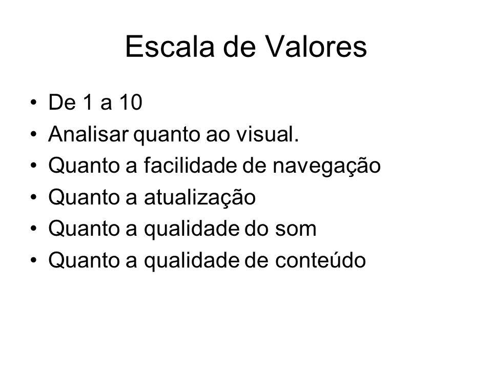 Escala de Valores De 1 a 10 Analisar quanto ao visual. Quanto a facilidade de navegação Quanto a atualização Quanto a qualidade do som Quanto a qualid