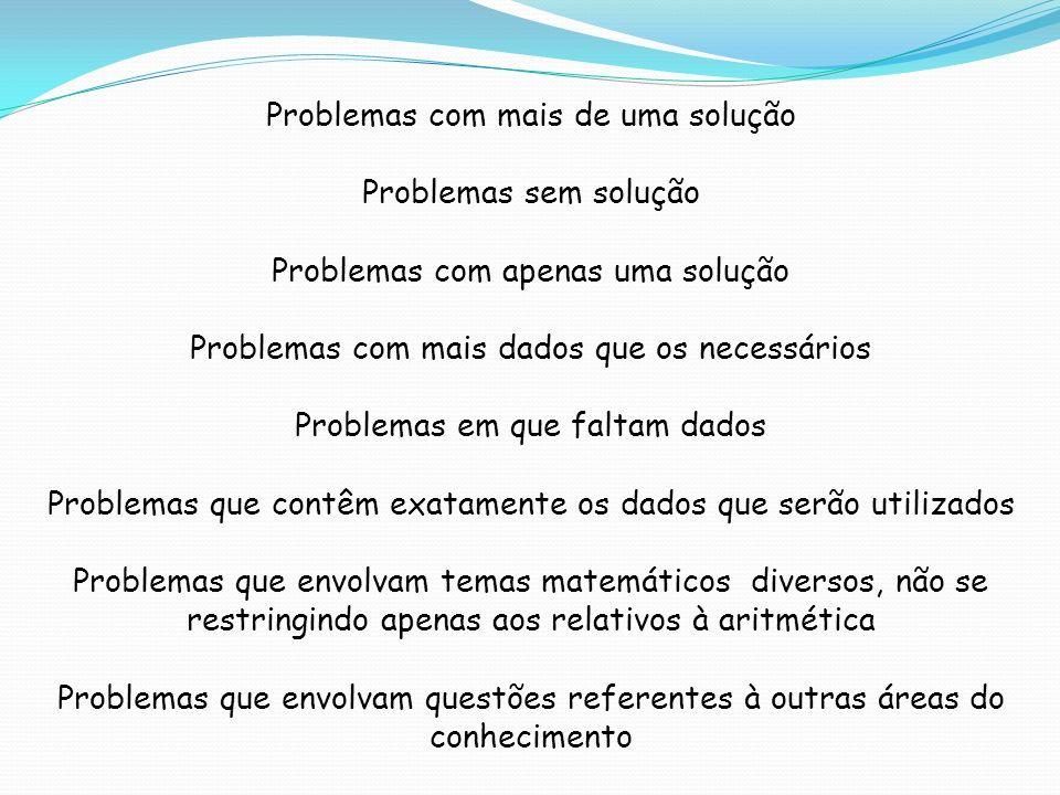 Problemas com mais de uma solução Problemas sem solução Problemas com apenas uma solução Problemas com mais dados que os necessários Problemas em que