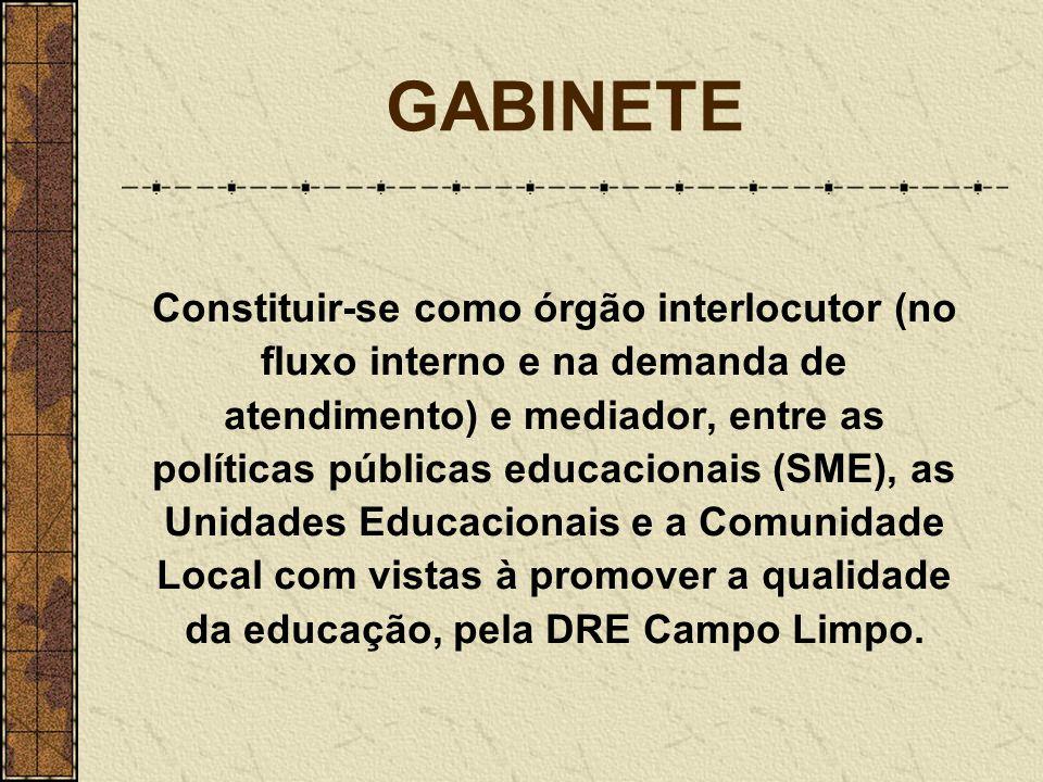 GABINETE Constituir-se como órgão interlocutor (no fluxo interno e na demanda de atendimento) e mediador, entre as políticas públicas educacionais (SM