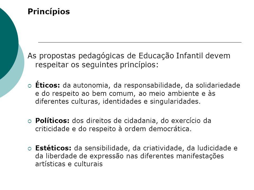 Princípios As propostas pedagógicas de Educação Infantil devem respeitar os seguintes princípios: Éticos: da autonomia, da responsabilidade, da solidariedade e do respeito ao bem comum, ao meio ambiente e às diferentes culturas, identidades e singularidades.