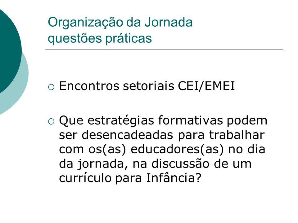 Organização da Jornada questões práticas Encontros setoriais CEI/EMEI Que estratégias formativas podem ser desencadeadas para trabalhar com os(as) educadores(as) no dia da jornada, na discussão de um currículo para Infância?