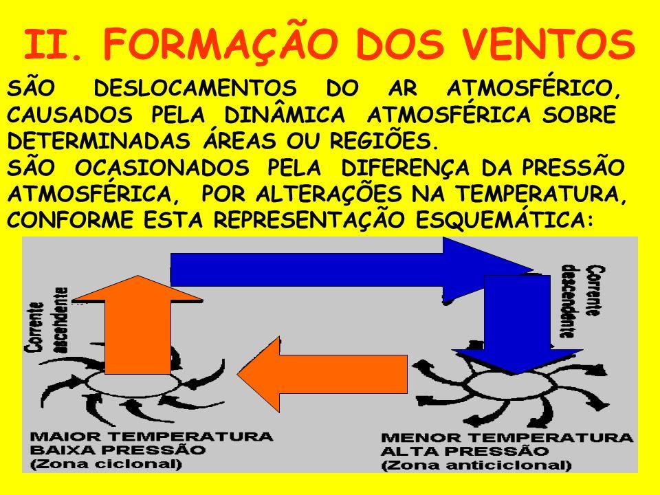 A umidade e a estabilidade da massa de ar quente básicamente determinam o período de tempo requerido para o retorno e predomínio de um firmamento claro.