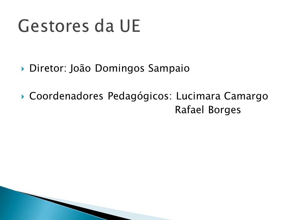Diretor: João Domingos Sampaio Coordenadores Pedagógicos: Lucimara Camargo Rafael Borges