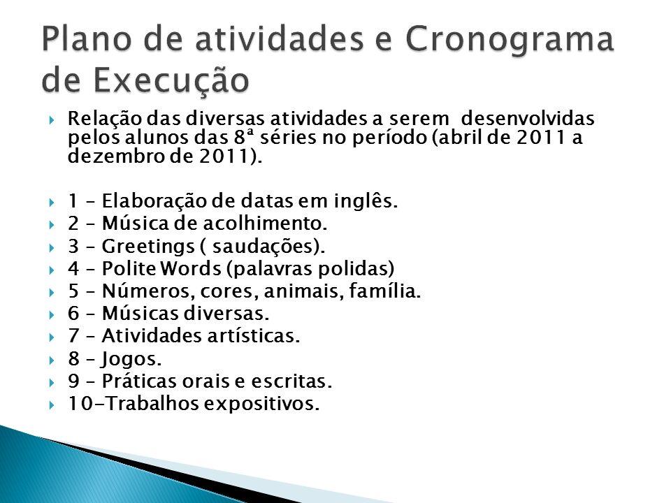 Relação das diversas atividades a serem desenvolvidas pelos alunos das 8ª séries no período (abril de 2011 a dezembro de 2011). 1 – Elaboração de data